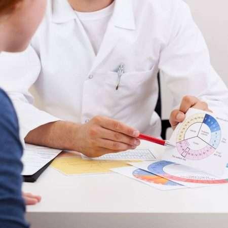 Czym jest antykoncepcja długoterminowa?